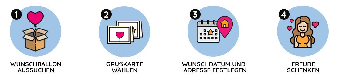 PAR_Ballongrusse_Grafik-zum-Bestellprozess_final